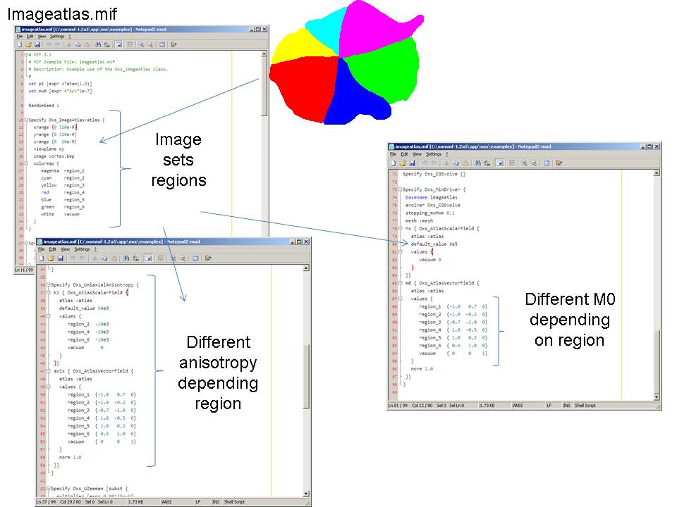 OOMMF Examples - Imageatlas.mif