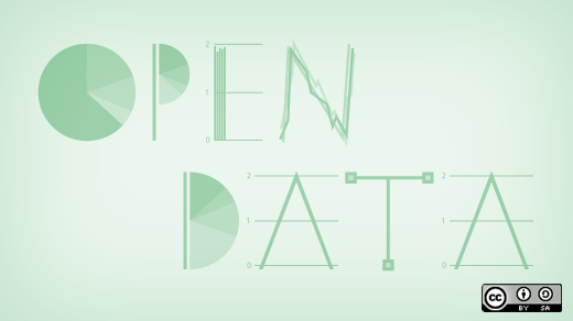 UK Open Data Websites
