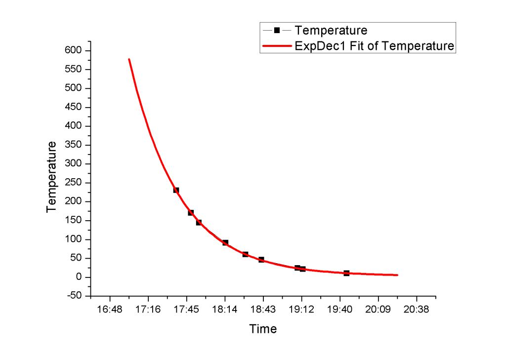 Extend Plot Range - final graph