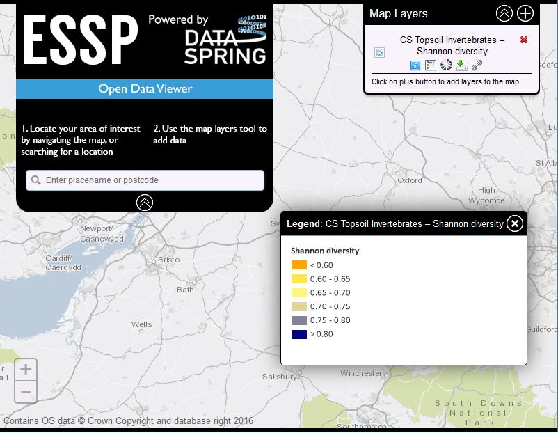 essp - open data apis