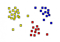 data science techniques - clustering