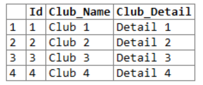 sql joins - clubs table