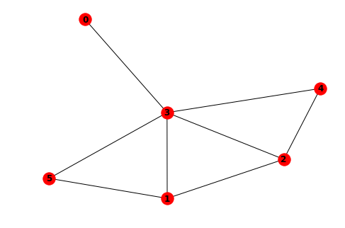 Simple networkx example