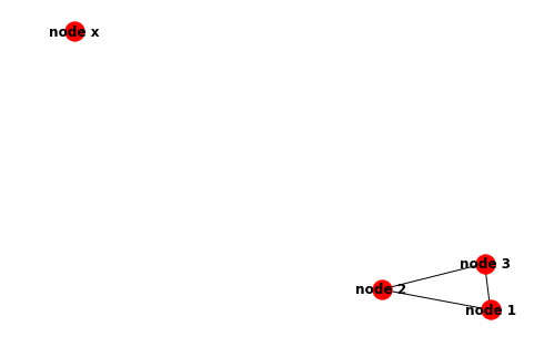 Load Graphs From File - gml