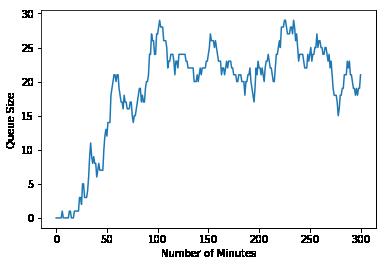monte carlo simulation single run example