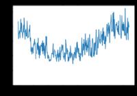 UK Rainfall Data - average daily rainfall