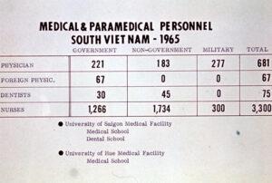 data storytelling - medical personnel